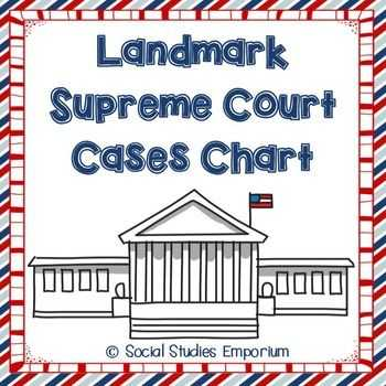Landmark Supreme Court Cases Worksheet as Well as Purchase A Research Paper Correct Essays How to Choose the Best