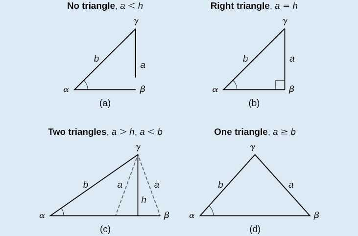 Law Of Sines Ambiguous Case Worksheet and Using the Law Of Sines to solve Oblique Triangles