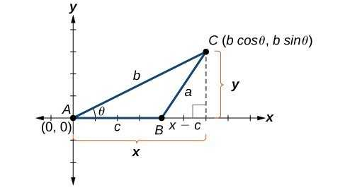Law Of Sines Ambiguous Case Worksheet together with Using the Law Of Cosines to solve Oblique Triangles