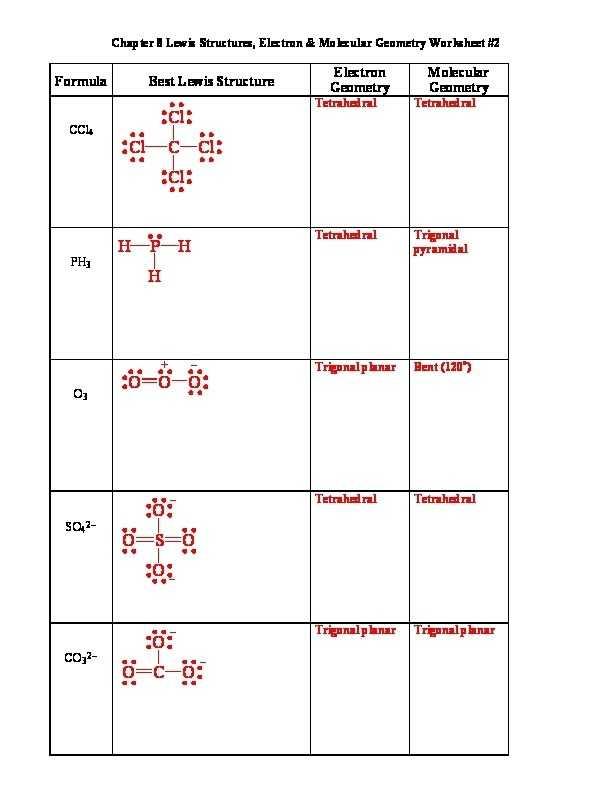Lewis Structure Worksheet 1 Answer Key Also Worksheet Answers for Geometry Worksheets for All