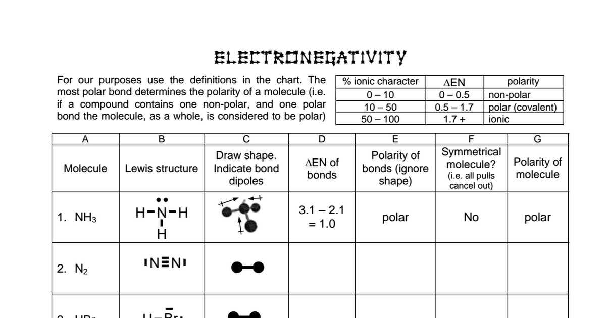 Lewis Structure Worksheet 1 Answer Key as Well as Electronegativity Worksheet