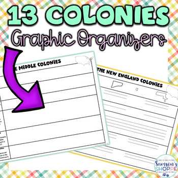 Life In the Colonies Worksheet Answers with 13 Colonies New England Middle and southern Colonies Graphic