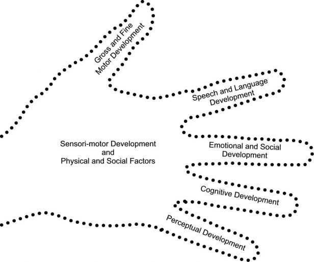 Life Skills Worksheets for Adults Pdf as Well as Kids Free Printable social Skills Worksheets Life Skills Printable