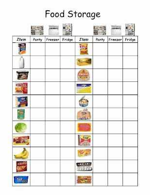 Life Skills Worksheets for Middle School Also 416 Best Slp Life Skills Images On Pinterest