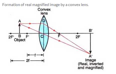 Light Refraction and Lenses Physics Classroom Worksheet Answers Along with Lakhmir Singh Physics Class 10 solutions Chapter 5 Refraction Light