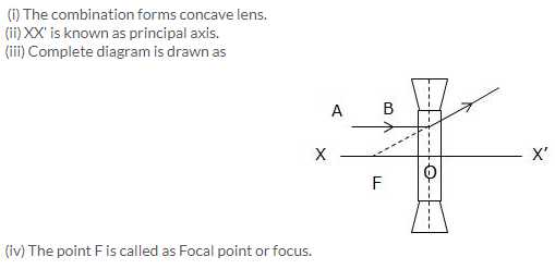 Light Refraction and Lenses Physics Classroom Worksheet Answers as Well as Selina Icse solutions for Class 10 Physics Refraction Through Lens