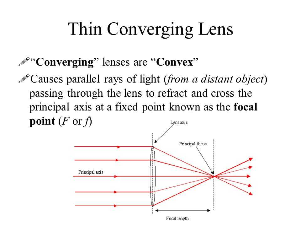 Light Refraction and Lenses Physics Classroom Worksheet Answers together with Igcse Unit 2 Light Cambridge Igcse Physics Ppt Video Online