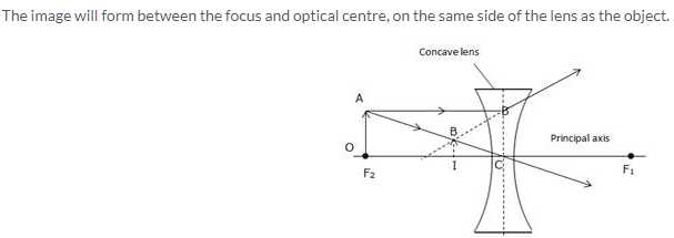Light Refraction and Lenses Physics Classroom Worksheet Answers with Selina Icse solutions for Class 10 Physics Refraction Through Lens