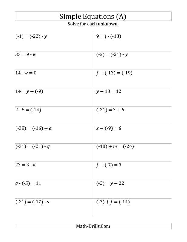 Linear Equations Review Worksheet Also New September 13 2012 Algebra Worksheet solve E Step