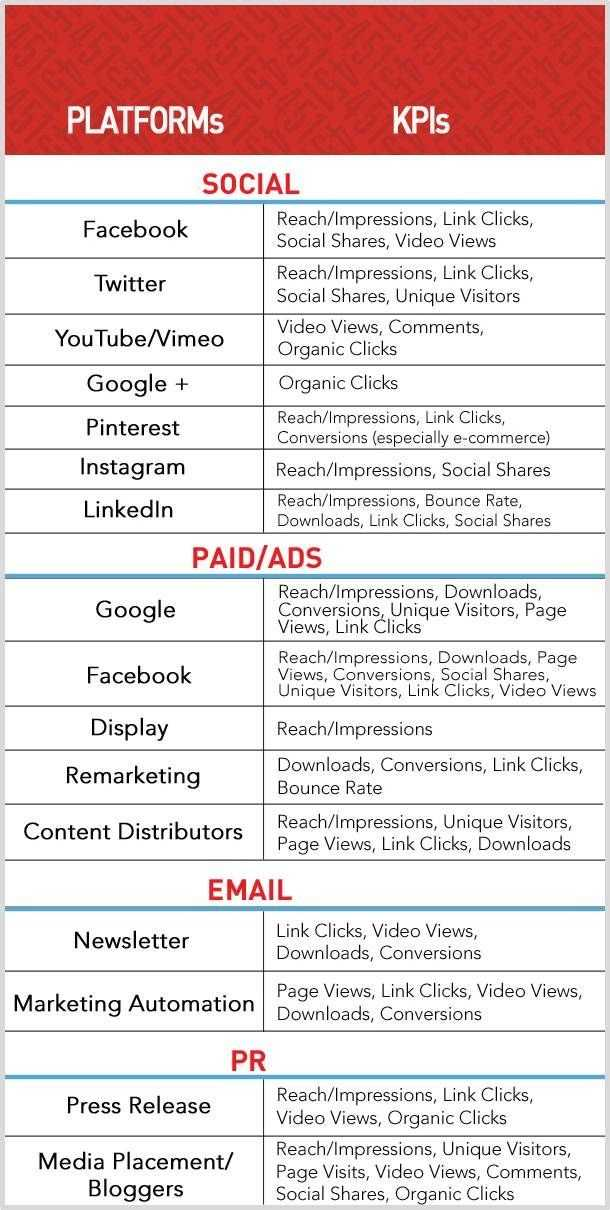 Marketing Madness Worksheet Answers and 262 Best Marketing and More Images On Pinterest