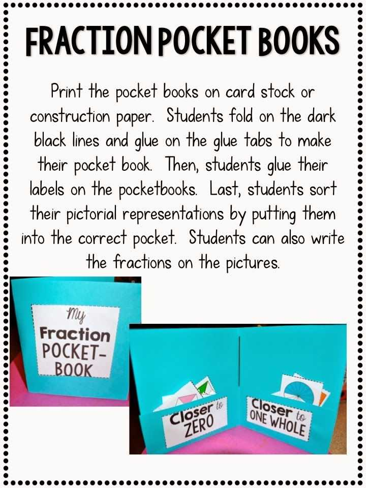 Math Curse Worksheets together with 285 Best Fracciones Images On Pinterest