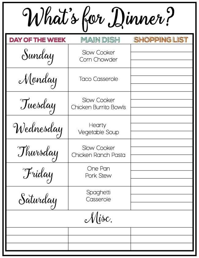 Meal Planning Worksheet Also Weekly Meals Menu Guvecurid