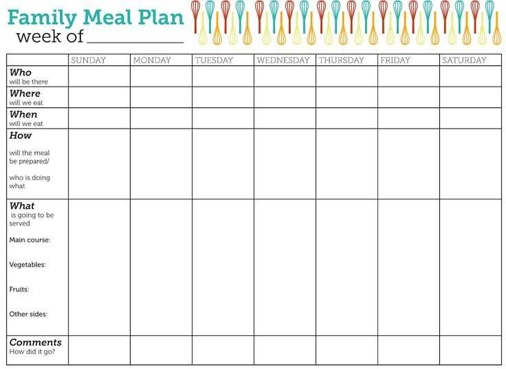 Meal Planning Worksheet and 71 Best Diet Meal Plan Images On Pinterest
