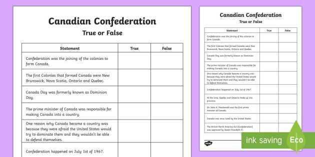 Medication Management Worksheets Activities with Canadian Confederation True or False Worksheet Activity Sheet