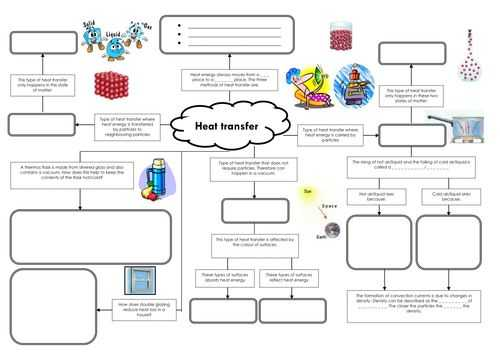 Mind Map Worksheet together with 165 Best Concept Mapping Images On Pinterest