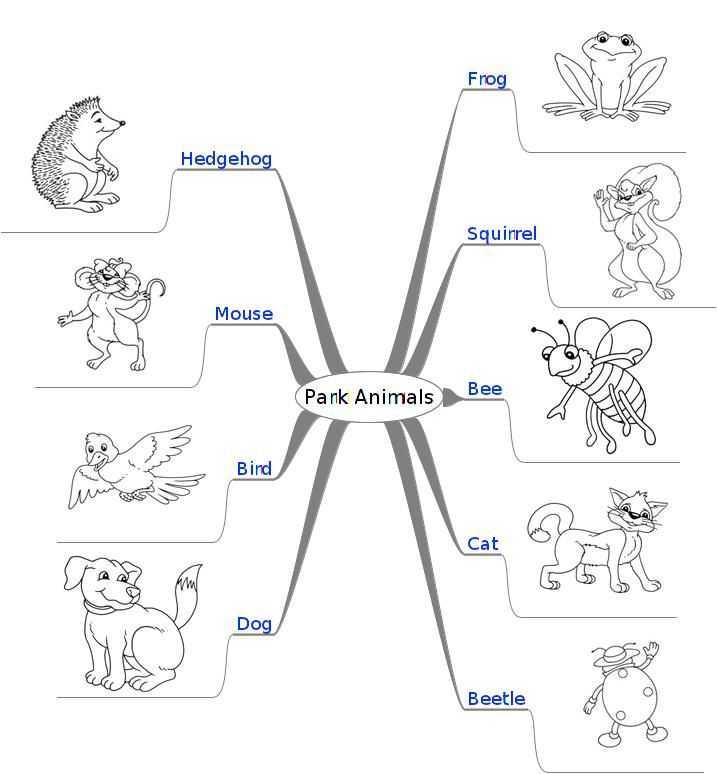 Mind Map Worksheet with 22 Best Mind Maps Kids Images On Pinterest