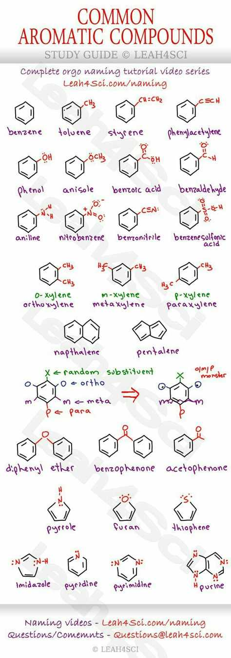 Molecular Compounds Worksheet Answers as Well as Inspirational Naming Molecular Pounds Worksheet Luxury 24 Best