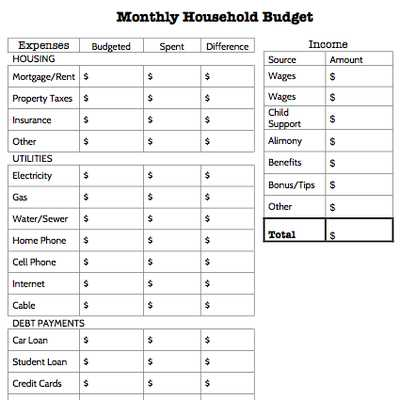Monthly Budget Worksheet Printable and Your 7 Step Guide to Making A Personal Bud
