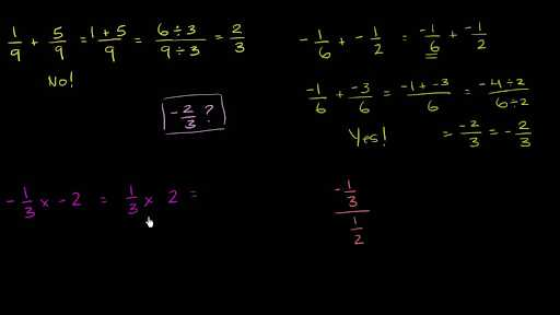 Multiplying and Dividing Positive and Negative Fractions Worksheet with Expressions with Rational Numbers Video