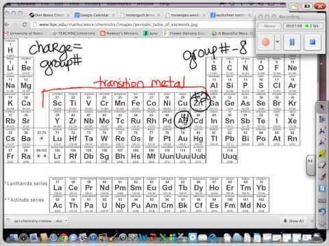 Names and formulas for Ionic Compounds Worksheet and Naming Ionic Pounds with Transition Metals