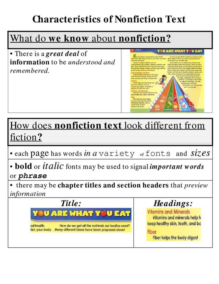 Nonfiction Text Structures Worksheet as Well as Worksheets 41 Lovely Text Features Worksheet High Definition