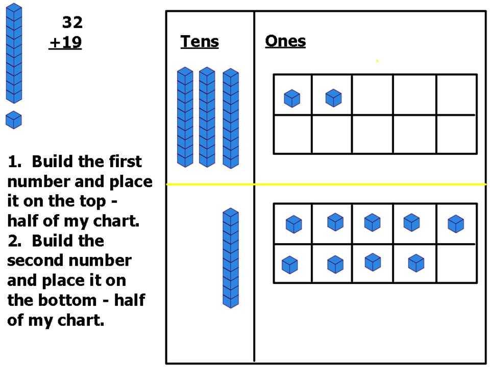 Number and Operations In Base Ten Grade 4 Worksheets together with Base Ten Math Worksheets Best Multiplication Base Ten Blocks