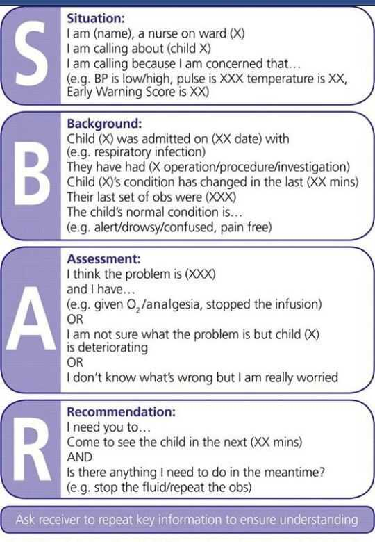 Nursing Dosage Calculations Worksheets Also 901 Best Nursing School Images On Pinterest