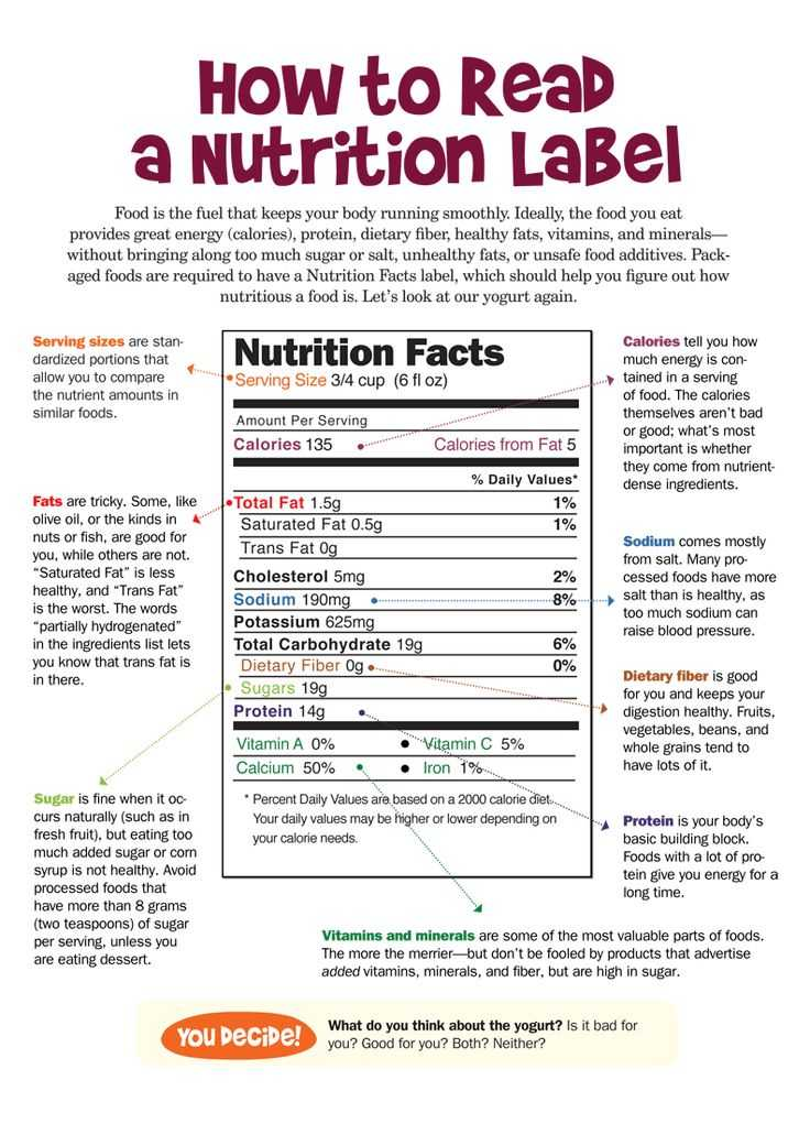 Nutrition Label Analysis Worksheet Also 60 Best Food Label Reality Images On Pinterest