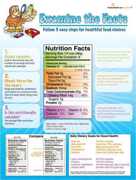 Nutrition Label Analysis Worksheet with Fun Nutrition Worksheets for Kids