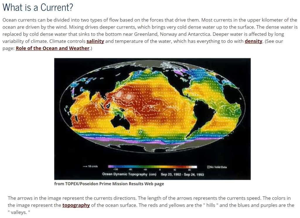 Ocean Surface Currents Worksheet Also Convection Currents Lesson Plan – A Plete Science Lesson Using
