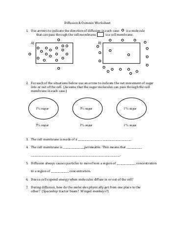 Osmosis and tonicity Worksheet Along with Inspirational Diffusion and Osmosis Worksheet Elegant Storyboard 3