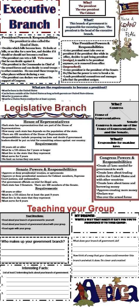 Our Courts the Legislative Branch Worksheet Answers together with the Executive Branch One Of Three Government Branches Created Along