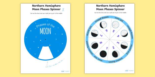 Phases Of the Moon Printable Worksheets Also Moon Phases Wheel Visual Aid Phases Of the Moon Phases Of the