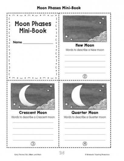 Phases Of the Moon Printable Worksheets together with 17 Best Moon Party Images On Pinterest