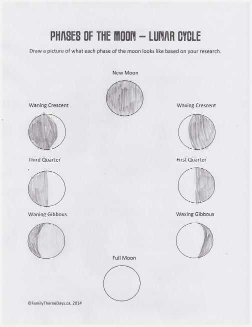 Phases Of the Moon Printable Worksheets with 33 Best Mfw Unit 2 Moon Images On Pinterest