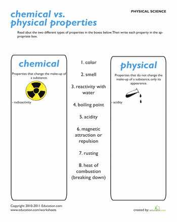 Physical and Chemical Properties Worksheet Physical Science A Answers and Chemistry Review Worksheet Answers Inspirational Ap Unit 1 Worksheet