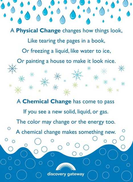 Physical Chemical Changes Worksheet Along with 80 Best Physical & Chemical Changes Images On Pinterest