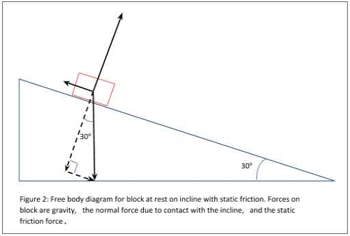 Physics Free Body Diagram Worksheet Answers as Well as Friction and Inclines