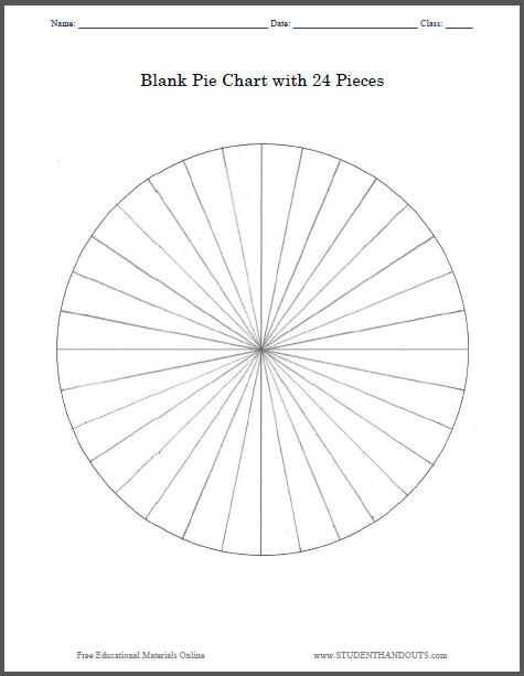 Pie Graph Worksheets High School together with 46 Best Graphic organizers Images On Pinterest