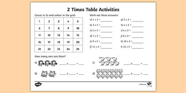 Place Value 10 Times Greater Worksheet Also 2 Times Table Worksheet Activity Sheet 2 Times Tables