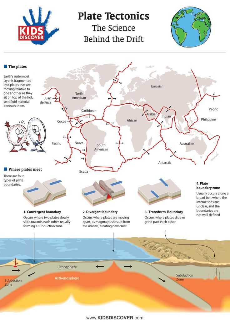 Plate Tectonics Review Worksheet as Well as 31 Best Plate Tectonics Images On Pinterest