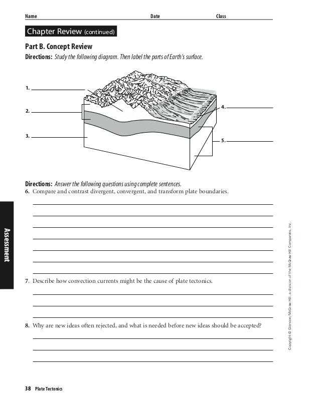 Plate Tectonics Review Worksheet as Well as Plate Tectonics Worksheet Answers – Streamcleanfo