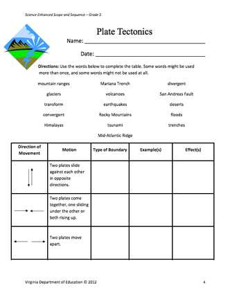 Plate Tectonics Review Worksheet with Here S A Lesson Plan and Student Page On Plate Tectonics