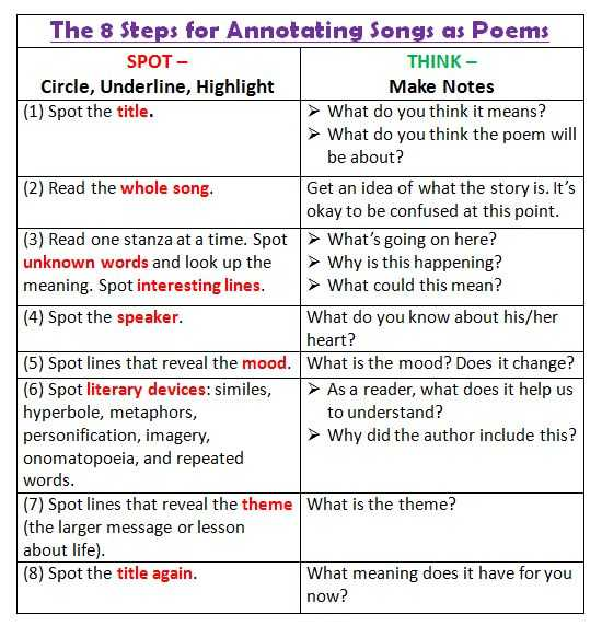 Poetry Analysis Worksheet Answers Along with Analysing Poems