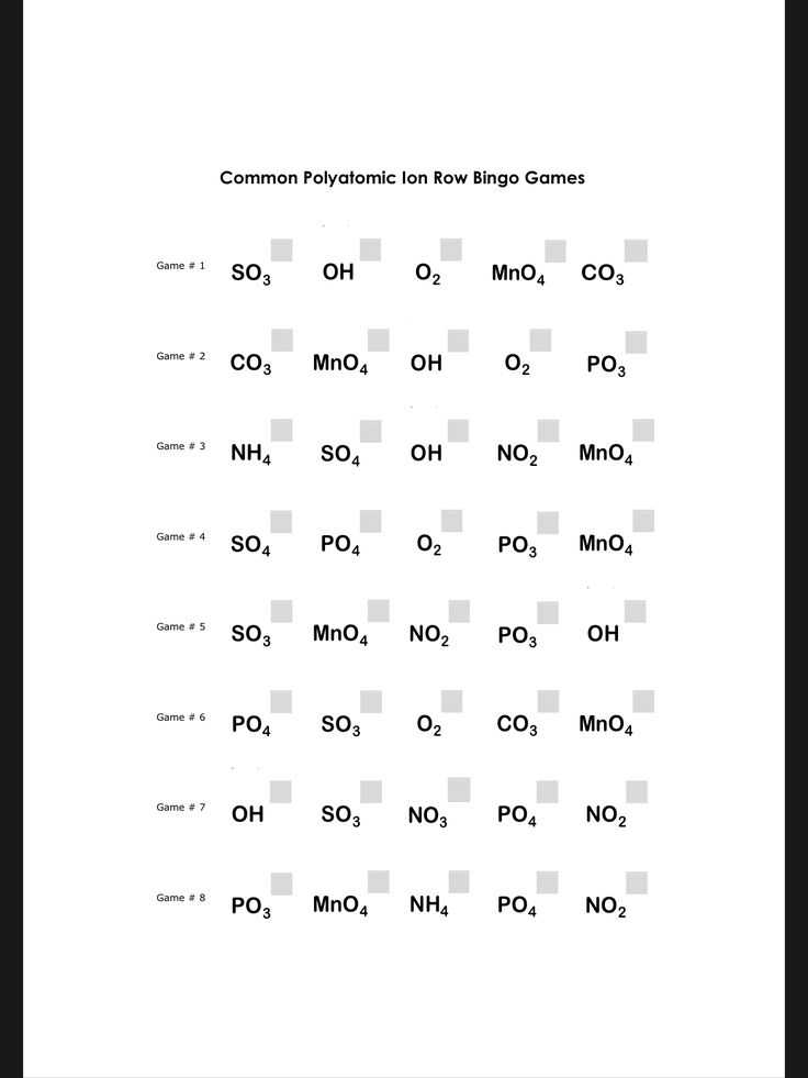 Polyatomic Ions Worksheet Answers Pogil Also Poly atomic Ions Chart Polyatomic Ion Bingo A Nice Infographictable