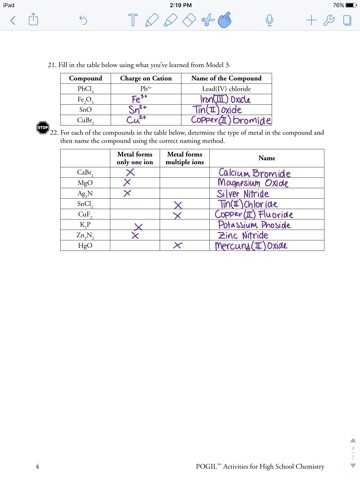 Polyatomic Ions Worksheet Answers Pogil with Worksheets 46 Inspirational Binary Ionic Pounds Worksheet Full Hd