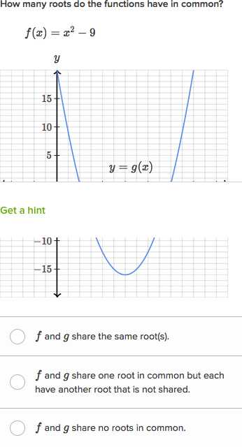 Practice Worksheet Graphing Quadratic Functions In Vertex form Answer Key Also forms & Features Of Quadratic Functions Video