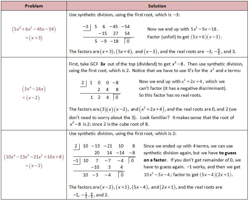 Pre Calc Worksheet Real Zeros Of Polynomials together with Inspirational Factoring Polynomials Worksheet Luxury Roots
