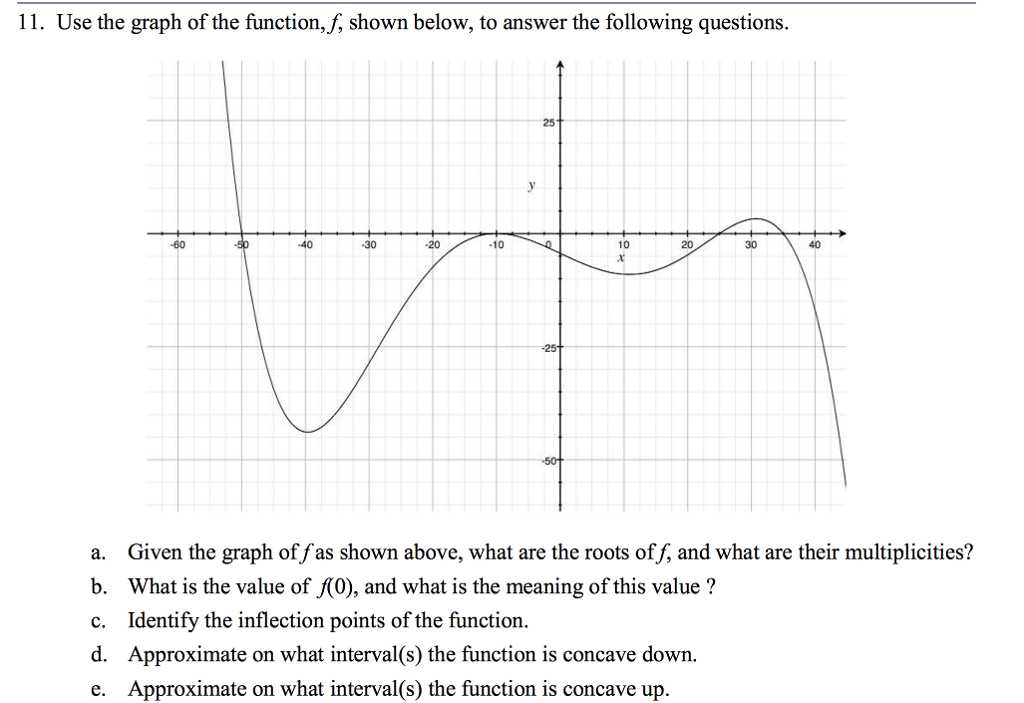 Precalculus Inverse Functions Worksheet Answers and Precalculus Archive October 25 2017