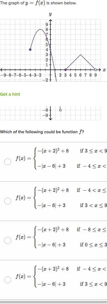 Precalculus Inverse Functions Worksheet Answers as Well as Domain & Range Of Piecewise Functions Practice